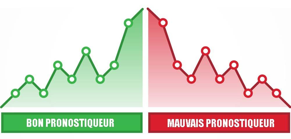 pronostiqueur fiable